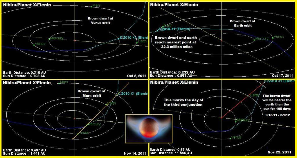 elenin nibiru brown dwarf star - photo #20