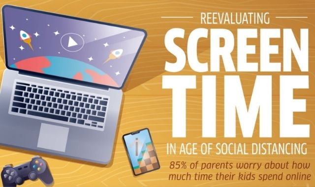 The Impact of Social Distancing on Screen Time