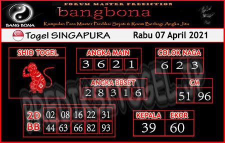 Prediksi Bangbona SGP Rabu 07 April 2021