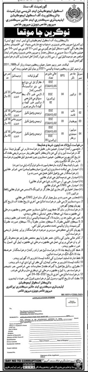 School Education And Literacy Department Elementary Secondary And Higher Secondary Mirpurkhas Division Sindh Jobs 2021
