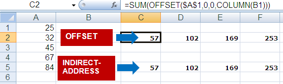Two ways to increment formula row when copied across columns