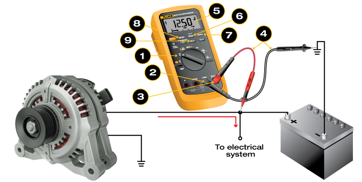 How To Measure Dc Voltage With Digital on volt meter wiring symbol