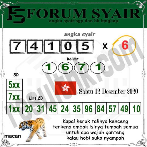 24 Syair batik hk 12 desember 2020 terupdate