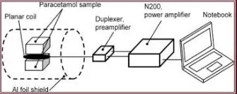 Instrument of NQR Spectroscopy