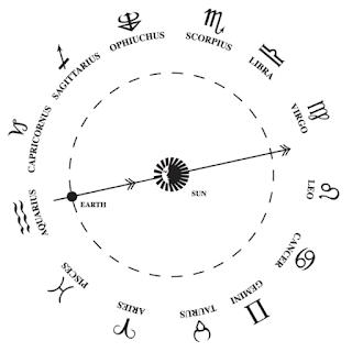 As Treze Constelações do Zodíaco