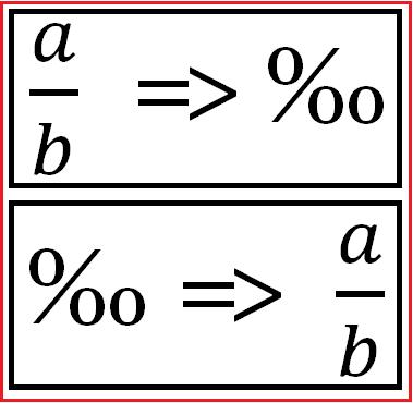 Hasil gambar untuk simbol per mil