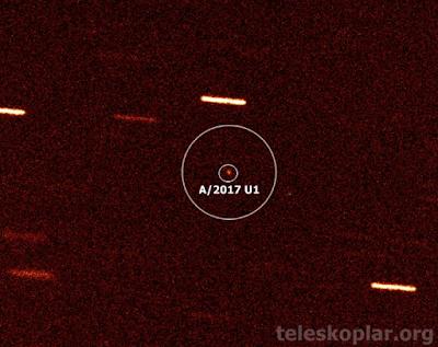 teleskop ile A/2017 U1 gözlemi