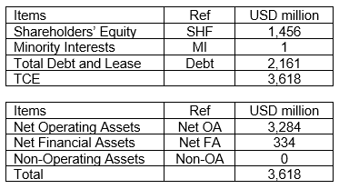 LEG Sources and Uses of funds