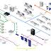 show processes command