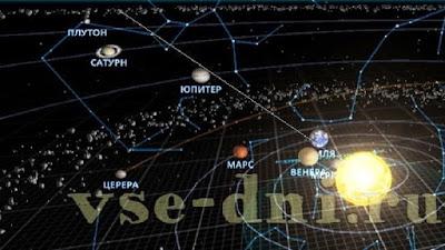 что это за парад планет, где его будет видно, во сколько