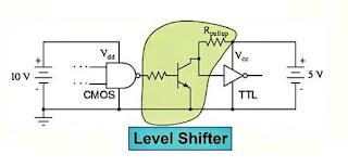 ربط عوائـل TTL و CMOS