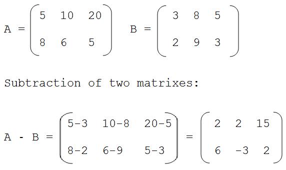 Matrix Chain Multiplication C Program