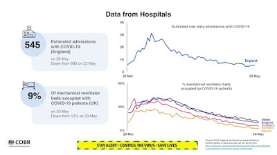 310520 data from hospitals
