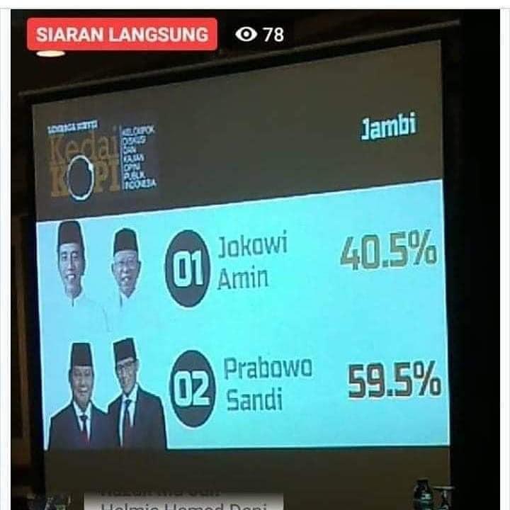 Hasil Resmi Penghitungan Suara Pemilu 2019 oleh KPU