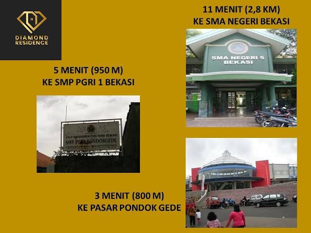 Diamond Residence, Perumahan syariah pondok Gede Bekasi