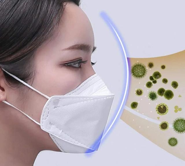 Manfaat Dari Masker KF94 Yang Baik Untuk Kesehatan