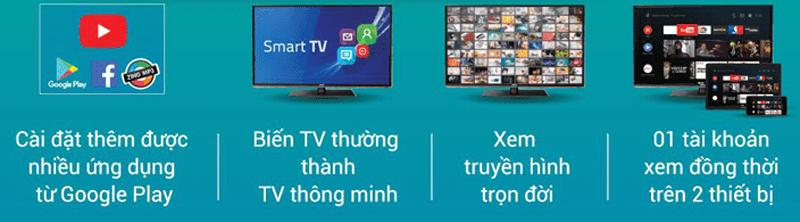 Chức năng của Đầu thu ViettelTV (Viettel TV BOX)