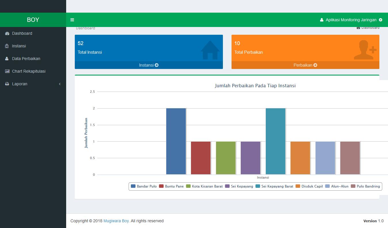 Aplikasi Laporan Monitoring Jaringan Menggunakan PHP
