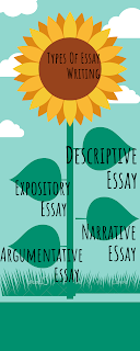 Four types of essay writing