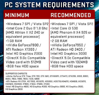 nba 2k15 pc system requirements