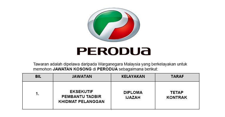 Jawatan Kosong di PERODUA - Eksekutif / Eksekutif Khidmat Pelanggan / Pembantu Tadbir
