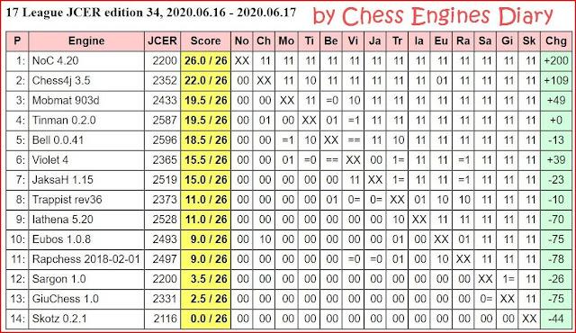 JCER Tournament 2020 - Page 8 2020.06.16.17LeagueJCER.ed.34