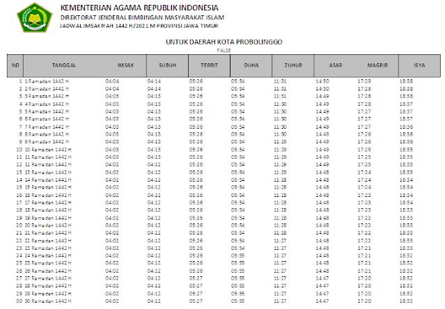 Jadwal Imsakiyah Ramadhan 1442 H Kota Probolinggo, Provinsi Jawa Timur