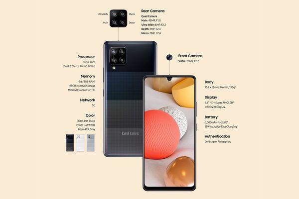 سامسونغ تكشف عن هاتفها Galaxy A42 الأرخص بتقنية 5G