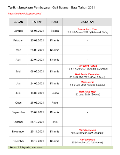 Maksyeh Tarikh Jangkaan Pembayaran Gaji Penjawat Awam Bagi Tahun 2021 Malaysia