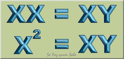 Quadro mostrando que xx=xy para demonstração de um absurdo matemático de que 2=1