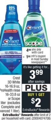Crest Mouthwash CVS Freebie Deal 9-29-10-5