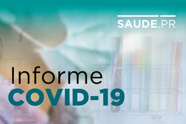 Sesa confirma 3.331 diagnósticos e 156 óbitos pela Covid-19
