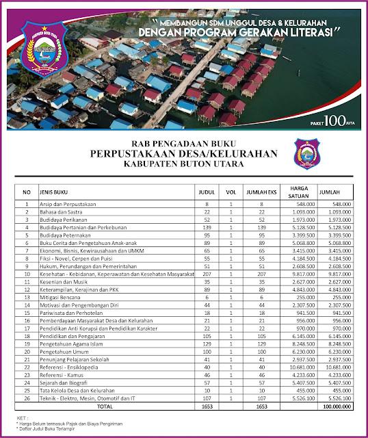 Contoh RAB Pengadaan Buku Desa Kabupaten Buton Utara Provinsi Sulawesi Tenggara Paket 100 Juta