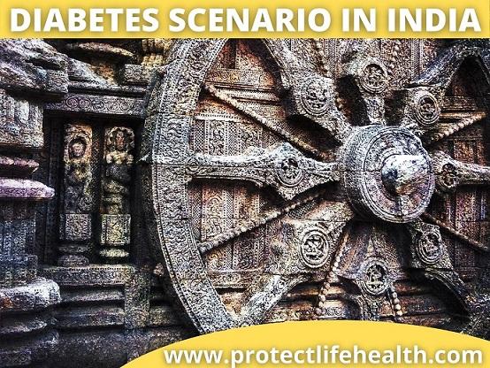 Madhumeh-Diabetes-Mellitus-DIABETES-SCENARIO-IN-INDIA