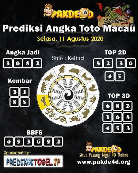 Prediksi Angka Pakde 4D Toto Macau Selasa