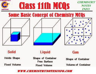 some basic concepts of chemistry mcq