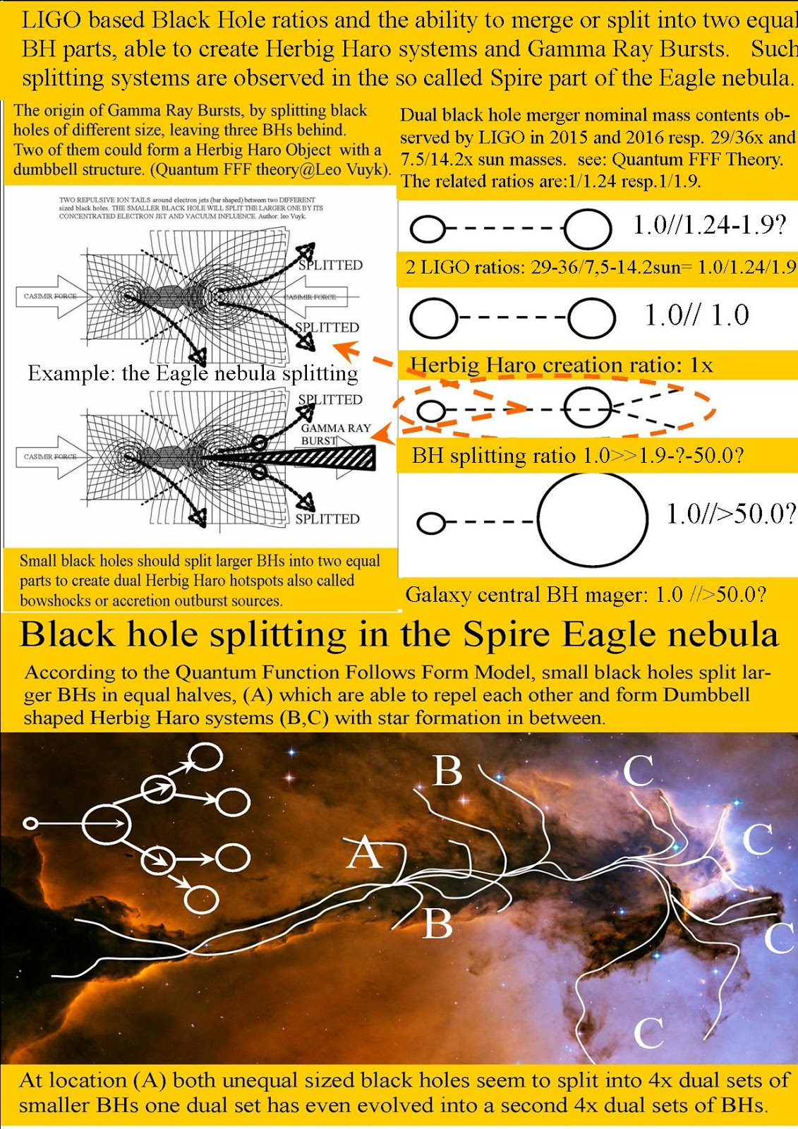 How are black holes formed pdf creator