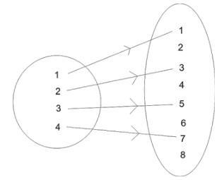 Relasi dan fungsi rumus matematika diagram panah fungsi f relasi dan fungsi rumus dan contoh soal ccuart Images