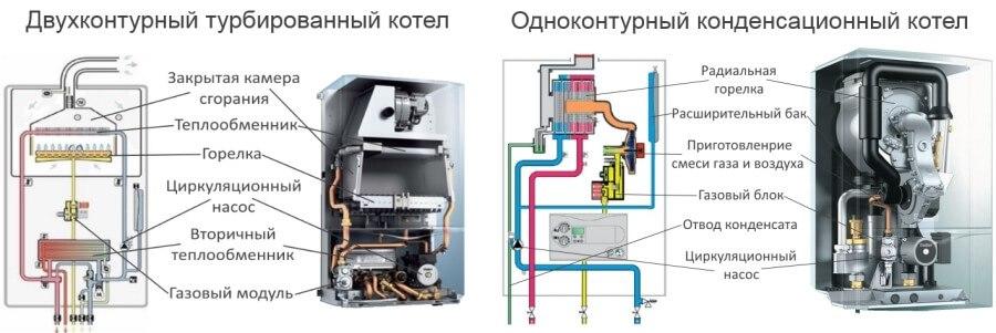 Демонтаж теплообменников в смете Уплотнения теплообменника Funke FP 62 Ростов-на-Дону