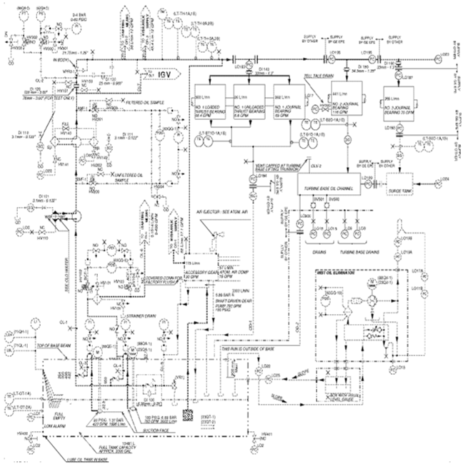 lube oil system diagram 2001 mazda tribute radio wiring gas turbine tutorials lubrication two filters are used with a transfer valve installed between the to direct flow through either filter and into header
