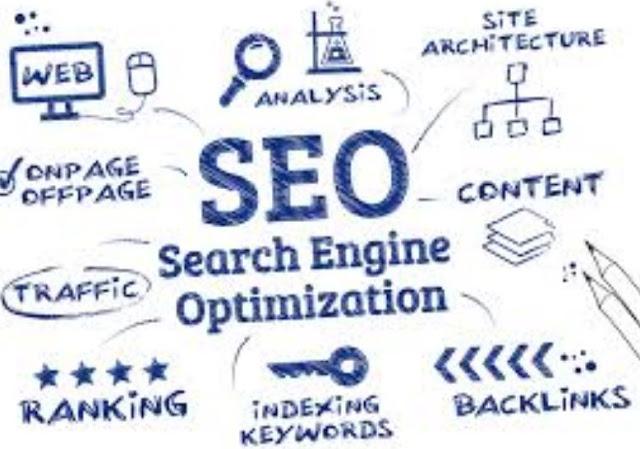 Search Engine Optimization Τέσσερα βασικά βήματα για τη βελτιστοποίηση της ιστοσελίδας σας.