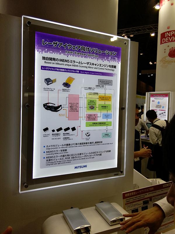 Bob's Gadgets Spiral: MITSUMI Laser Eye Wear MEMS Mirror CEATEC