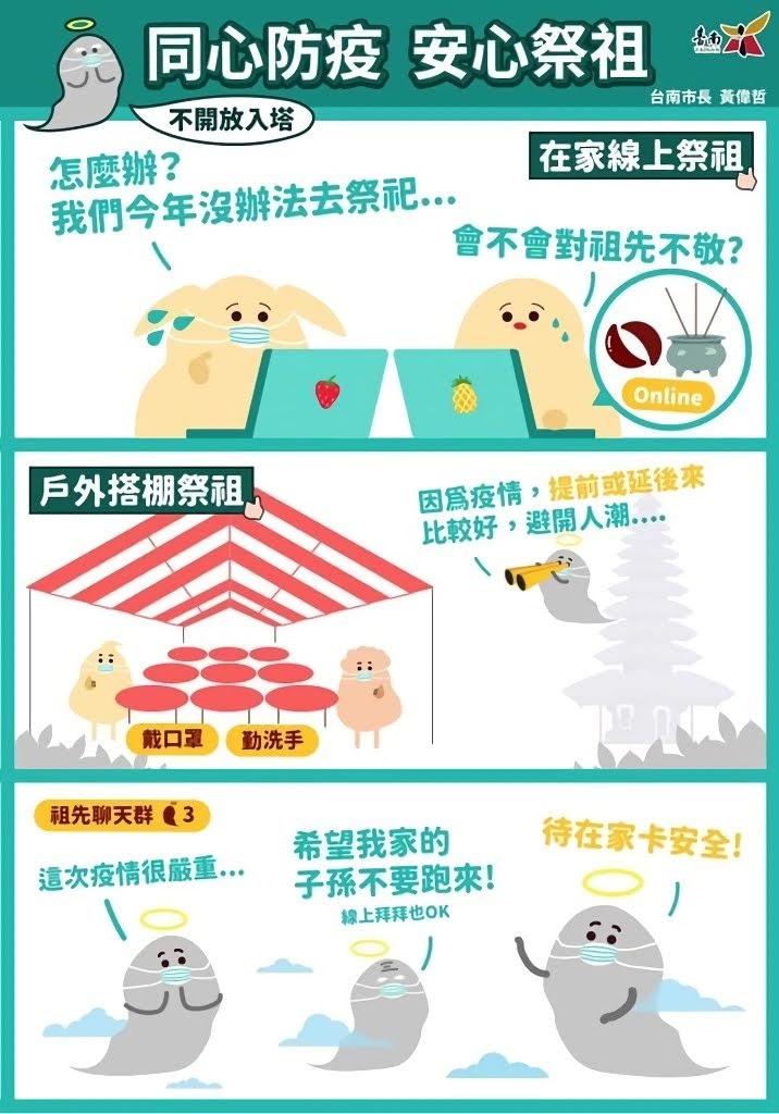 Q版漫畫宣導同心防疫、安心祭祖|台南市在家線上祭祖|不開放入塔