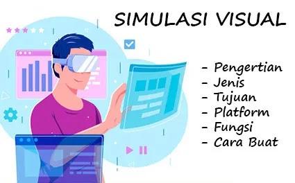 pengertian simulasi visual terlengkap