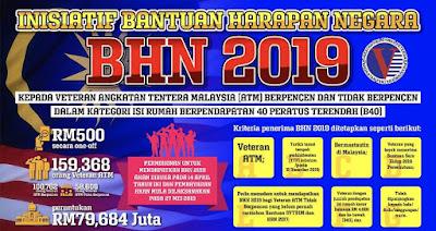 Permohonan Bantuan Harapan Negara (BHN) 2019 Veteran ATM
