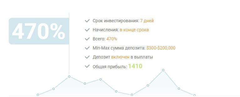Инвестиционные планы MrCoin 5