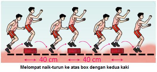 Gambar Melompat naik-turun ke atas box dengan kedua kaki
