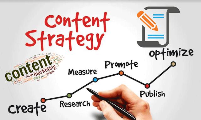 Strategi konten marketing dalam mengembangkan bisnis