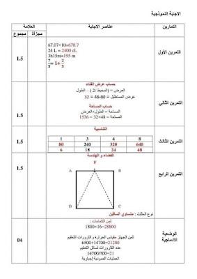 حل  امتحان الرياضيات لشهادة التعليم الإبتدائي دورة جوان 2021